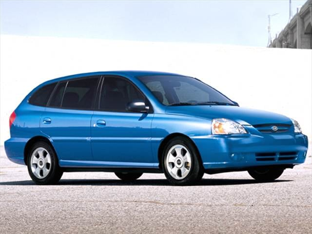 Most Fuel Efficient Wagons of 2005 - 2005 Kia Rio