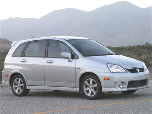 Most Fuel Efficient Wagons of 2005 - 2005 Suzuki Aerio