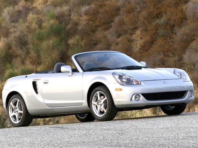 Top Consumer Rated Convertibles of 2005 - 2005 Toyota MR2