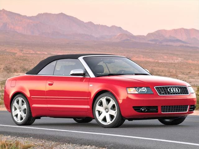 Top Consumer Rated Convertibles of 2006 - 2006 Audi S4