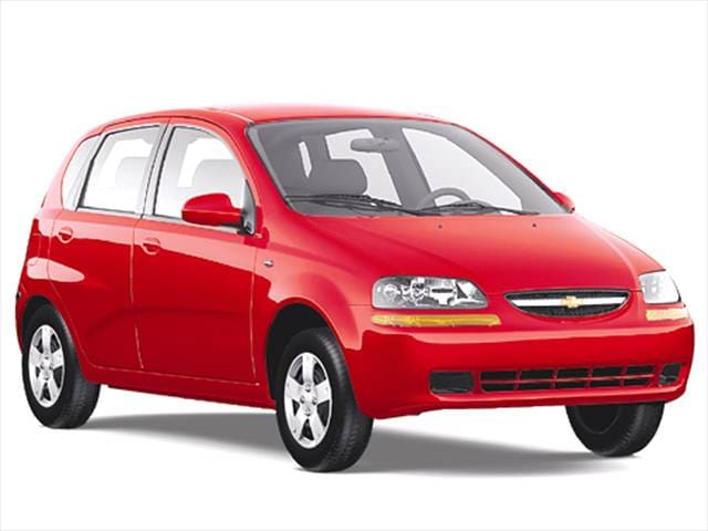Most Popular Hatchbacks of 2006 - 2006 Chevrolet Aveo