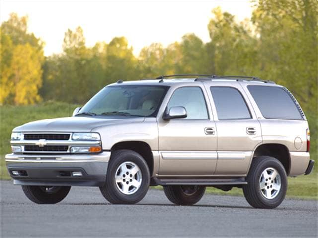Most Popular SUVs of 2006 - 2006 Chevrolet Tahoe