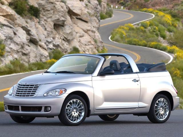 Used 2006 Chrysler Pt Cruiser Convertible 2d Pricing