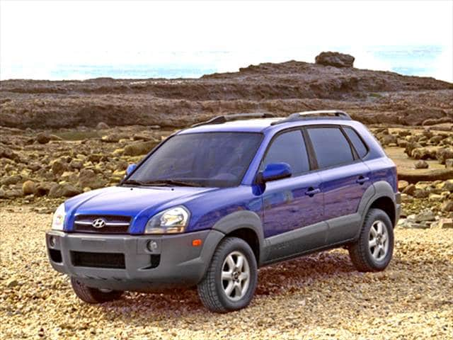 Most Fuel Efficient Crossovers of 2006 - 2006 Hyundai Tucson