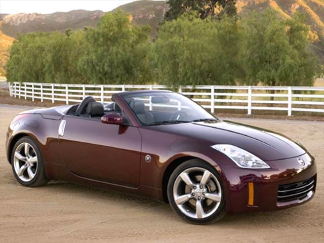 Most Popular Convertibles of 2006 - 2006 Nissan 350Z