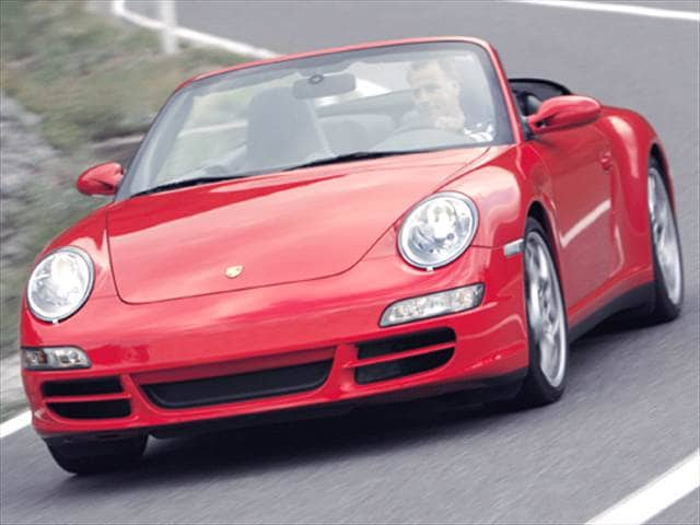 Used 2006 Porsche 911 Carrera 4s Cabriolet 2d Pricing