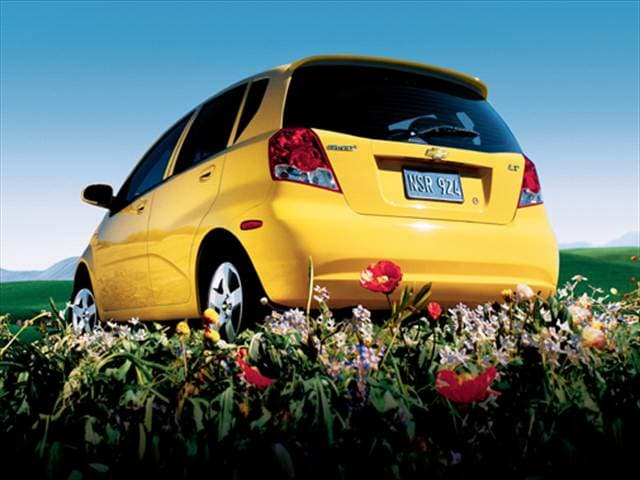 Most Popular Hatchbacks of 2007 - 2007 Chevrolet Aveo