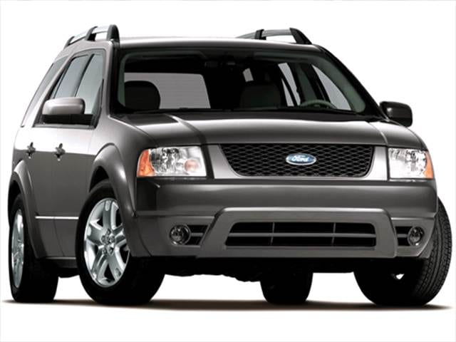 Crossover - Pricing, MPG, and Expert Reviews   Kelley Blue ...