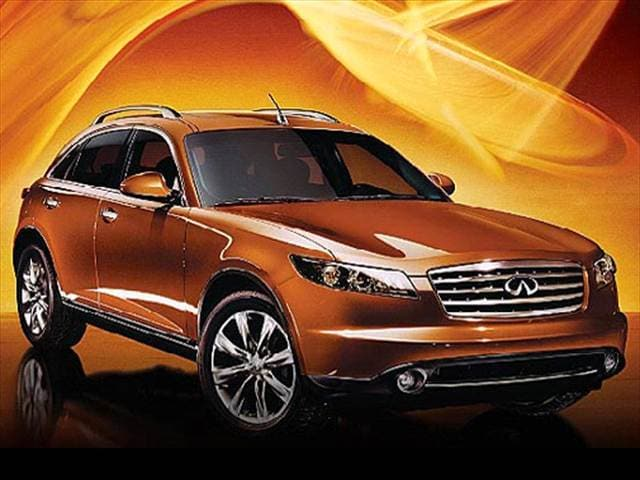 Highest Horsepower Crossovers of 2007 - 2007 INFINITI FX
