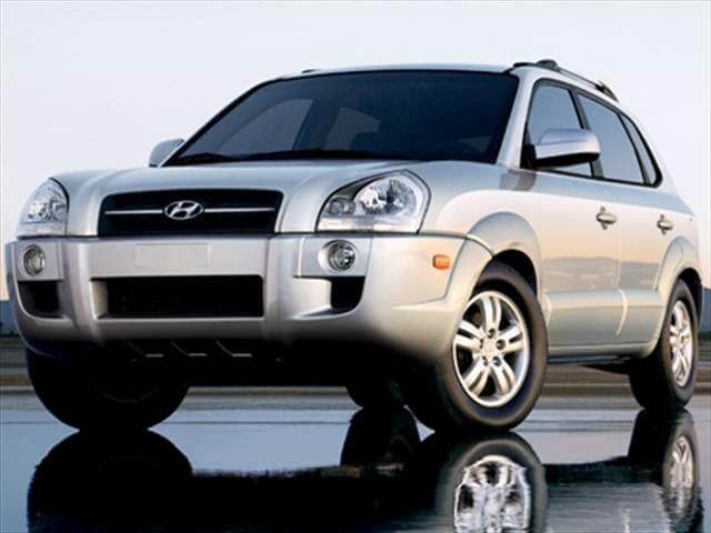 Most Fuel Efficient Crossovers of 2008 - 2008 Hyundai Tucson