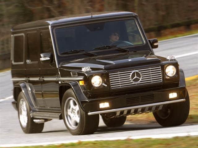 Highest Horsepower SUVs of 2008 - 2008 Mercedes-Benz G-Class