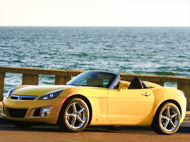 Most Fuel Efficient Convertibles of 2008
