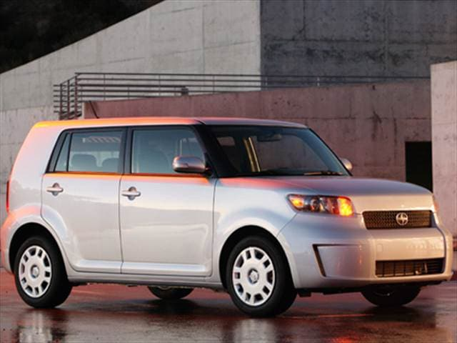 Top Consumer Rated Wagons of 2008 - 2008 Scion xB