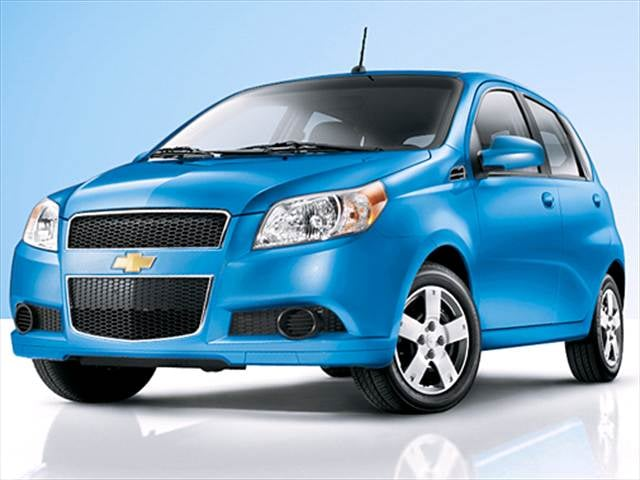 Most Popular Hatchbacks of 2010 - 2010 Chevrolet Aveo
