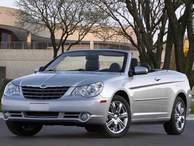 Most Popular Convertibles of 2010