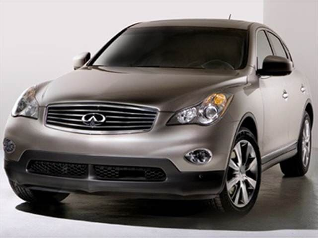 Top Consumer Rated Crossovers of 2010