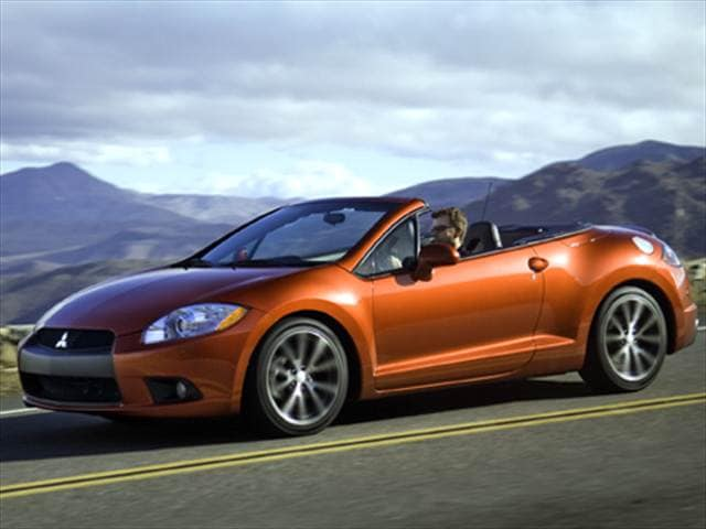 Most Popular Convertibles of 2010 - 2010 Mitsubishi Eclipse