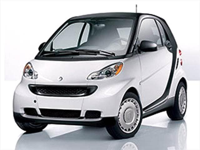Most Fuel Efficient Coupes of 2010 - 2010 smart fortwo