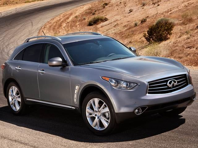 Top Consumer Rated Crossovers of 2012 - 2012 INFINITI FX