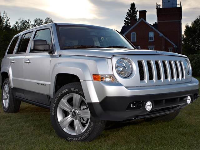 Most Popular Crossovers of 2012 - 2012 Jeep Patriot