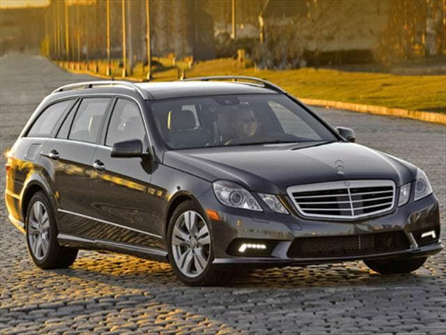 Most Popular Wagons of 2012