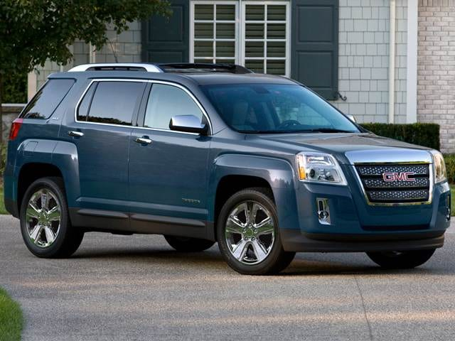 Most Popular Crossovers of 2015 - 2015 GMC Terrain