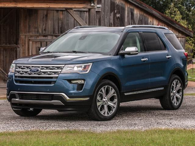 2019 Ford Explorer New Car Prices | Kelley Blue Book